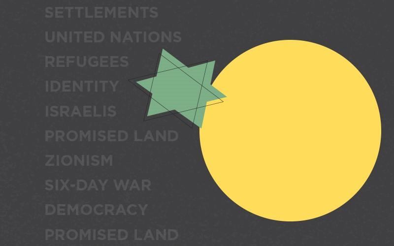 The Israeli-Palestinian Context